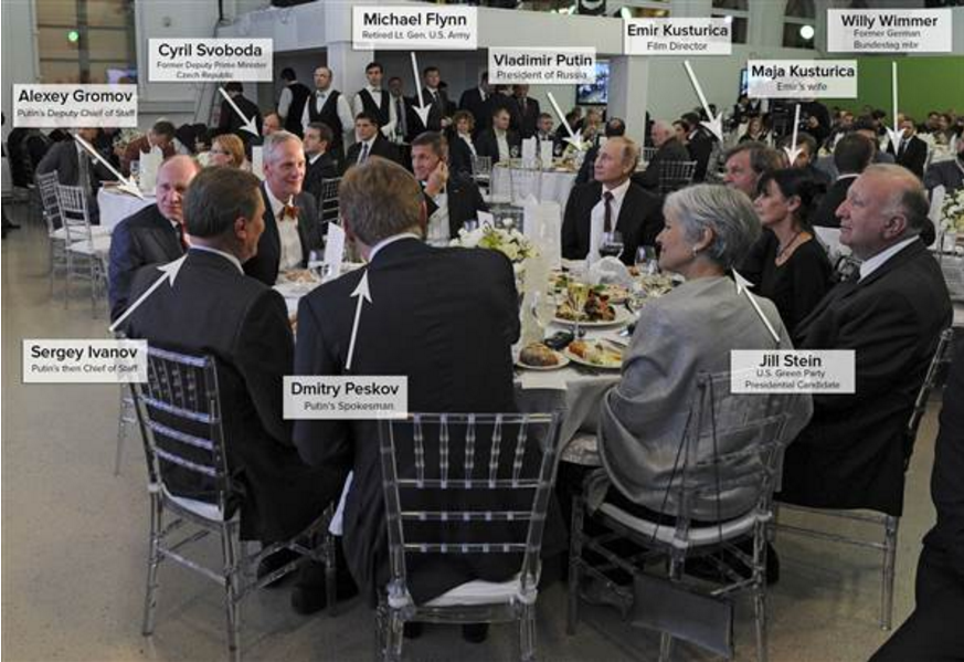 Jill Stein, Michael Flynn, and Vladimir Putin sitting at a table at an RT event